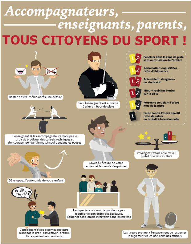 Tous citoyens du sport !